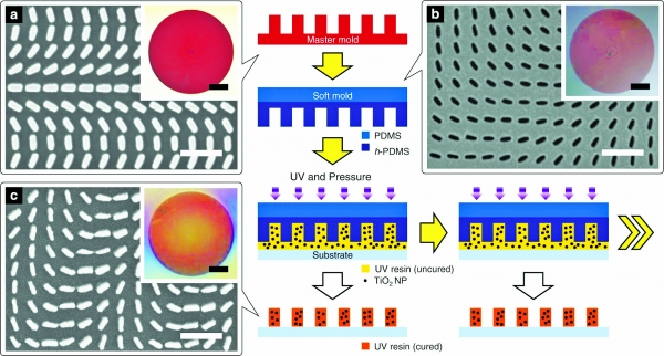 One-Step Printing Technology for Ultrathin Metamaterials